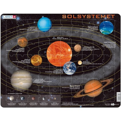 Larsen Pussel 70 Bitar Solsystemet, SS1SE